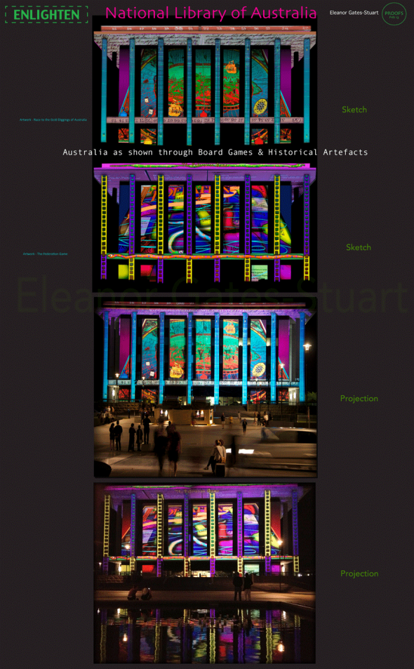 Enlighten Architectural projections at the national Library of Australia by Eleanor Gates-Stuart
