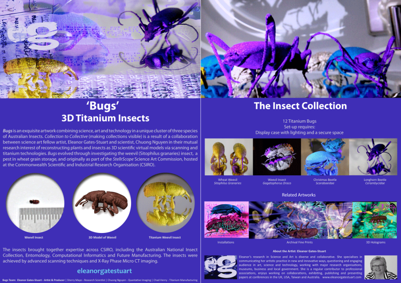 3D Titanium Insects