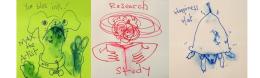 Post-it sketches (x3) by Eleanor Gates-Stuart