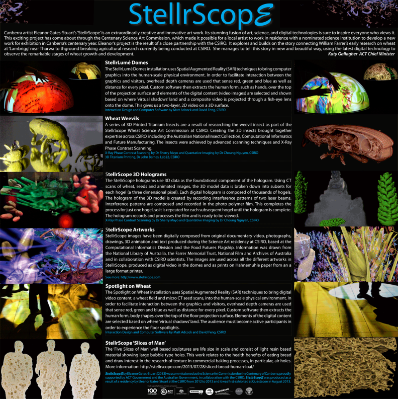 StellrScope Art-Science Collection by Eleanor Gates-Stuart