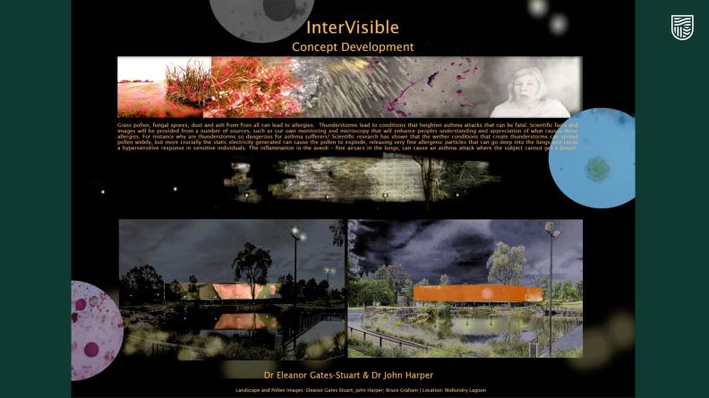 Intervisible' Concept Development - Professor Eleanor Gates-Stuart and Dr John Harper